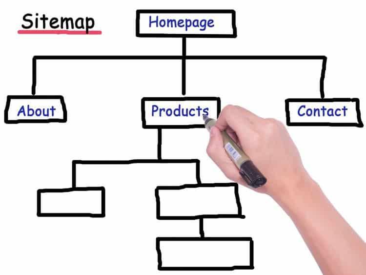 how-to-make-a-sitemap-kbworks